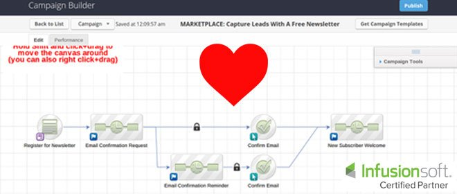 Infusionsoft marketing automation