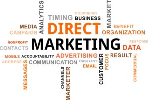 Online Marketing Muscle Direct Marketing